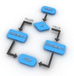 API-Webservices for Video Conferencing server