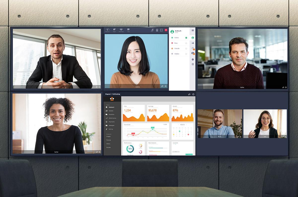 Affichage multi-écrans intelligent et téléprésence